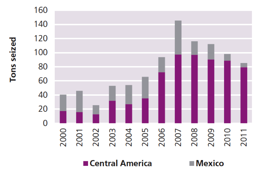 Source: United Nations Office on Drugs and Crime report, 2012