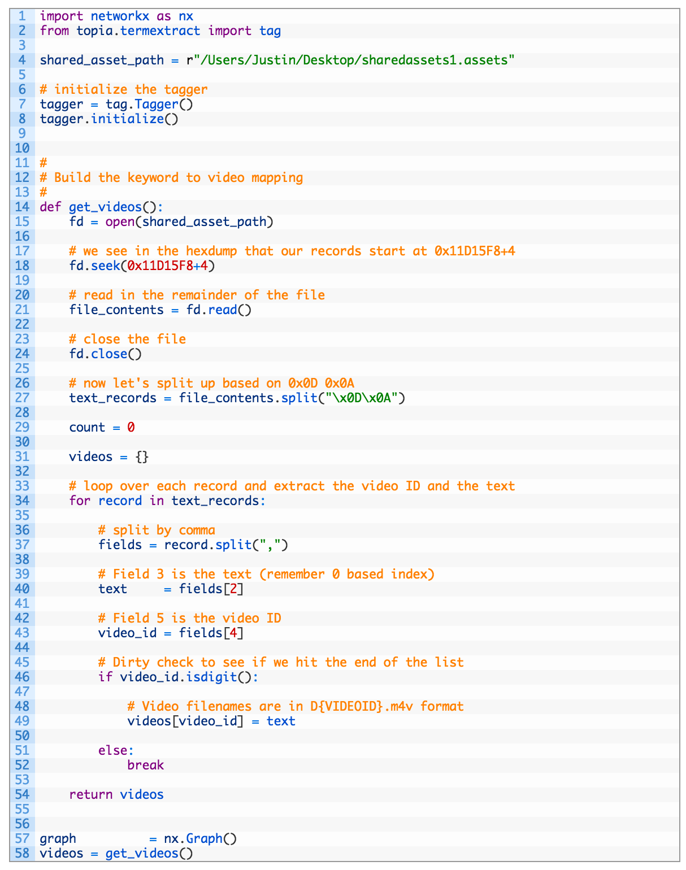 code-listing-4