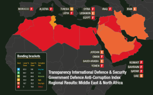 An overview of transparency ranks for the countries of the the MENA region. Image used with permission, courtesy: TI Defence Index