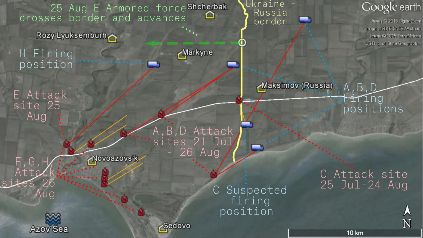 Figure 1. Summary of artillery attacks in the Novoazovs'k region, from 21 July to 26 August 2014. Red solid lines indicate the trajectory of artillery fire that has been matched to a firing point found from satellite or social media evidence. Orange lines indicate a trajectory estimated from photo or video at the attack site – the firing point is unknown. The green line indicates the movement of attacking forces after advancing across the border on 25 August 2014.