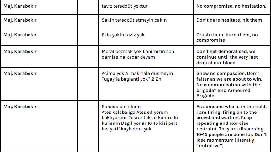 Mehmet Karabekir shooting 2