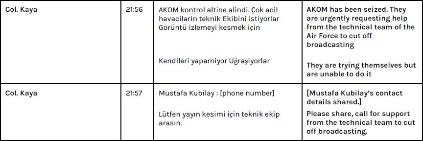 WhatsApp 14