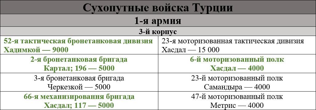 table_ru_turk