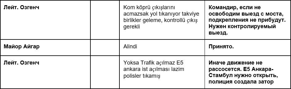 trans_40