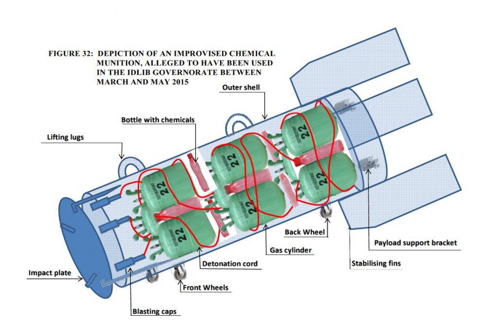 Depiction of a chemical barrel bomb (Source: OPCW/The Trench)