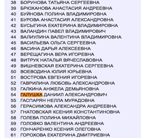 Roster list from the Moscow State Univeristy's site, listening Daniil Aleksandrovich Galushka as a student in the social sciences department.