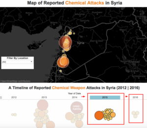 Dataset of Verified Videos About Chemical Weapons Attacks in Syria