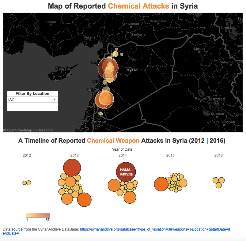 Map of Reported Chemical Attacks in Syria