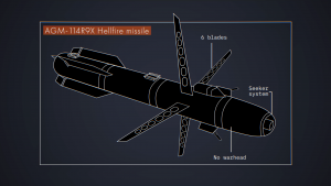 The Telltale Traces of the US Military's New 'Bladed' Missile
