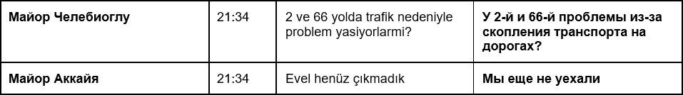 trans_5