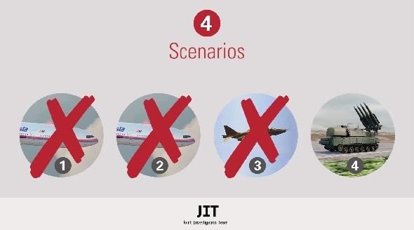 3_scenarios_eng